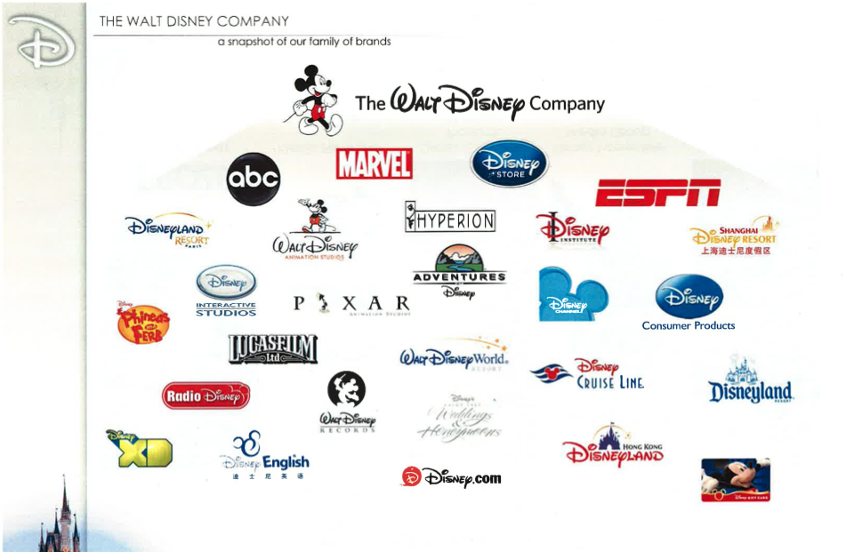 the walt disney company s transnational strategy The walt disney company's parks and resorts brought in more than $15 billion in revenue for the fiscal year 2014, about one-third of the company's total $49 billion in revenue.